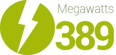 infographic - 389 megawatts